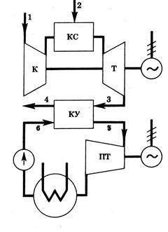 котел утилизатор принципиальная схема