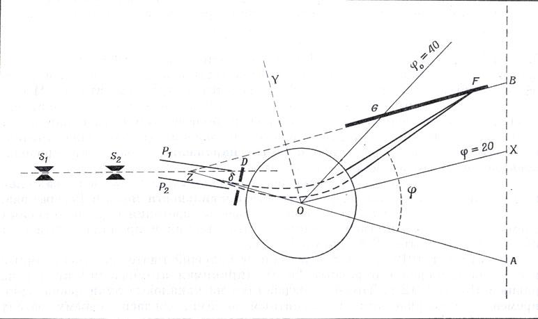 Схема первого
