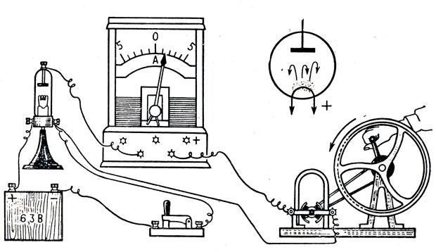 Рис. 89. Выпрямление переменного тока диодом