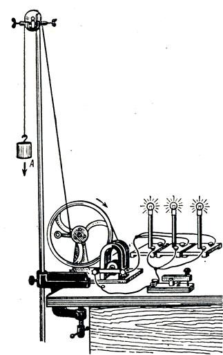 Рис. 144. Торможение якоря генератора тока при включении лампочек