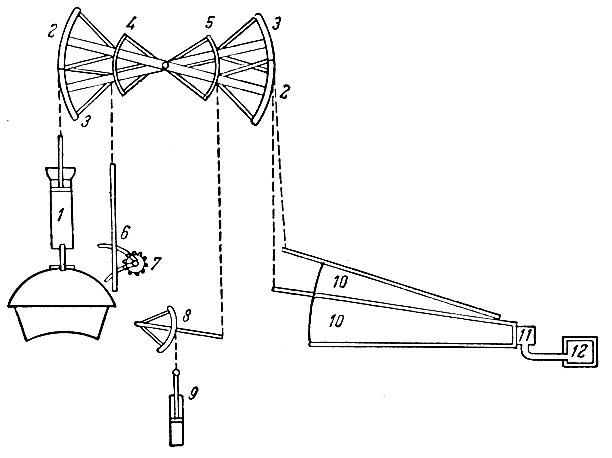 Схема воздуходувной установки