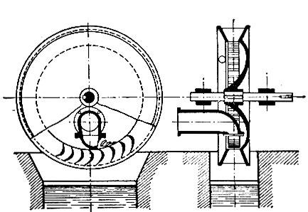 Турбина Швамкруга. Турбина