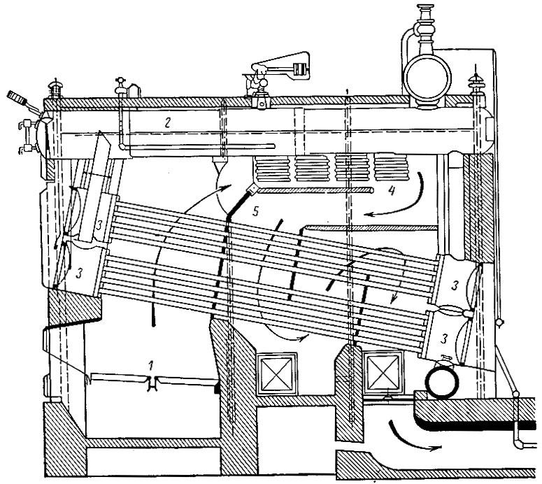 Схема водотрубного секционного